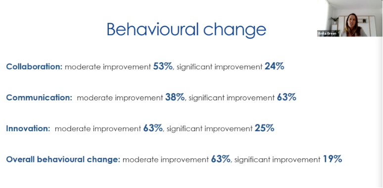 behavioural change